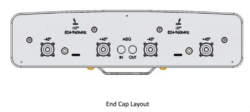 Multi Beam Antenna - 2GPX0306M