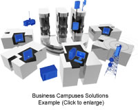 In-Building & Outdoor DAS Solutions